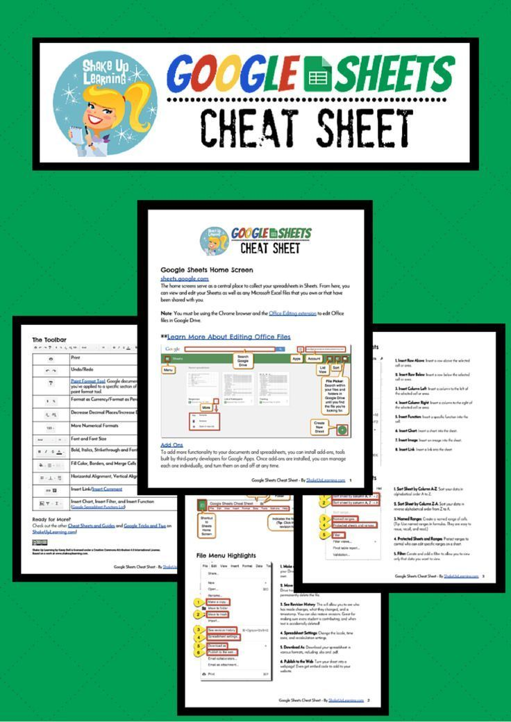 Google Sheets Cheat Sheet for Teachers and Students: This quick resource guide will help you and your students make the most of Google Sheets and Google Drive!