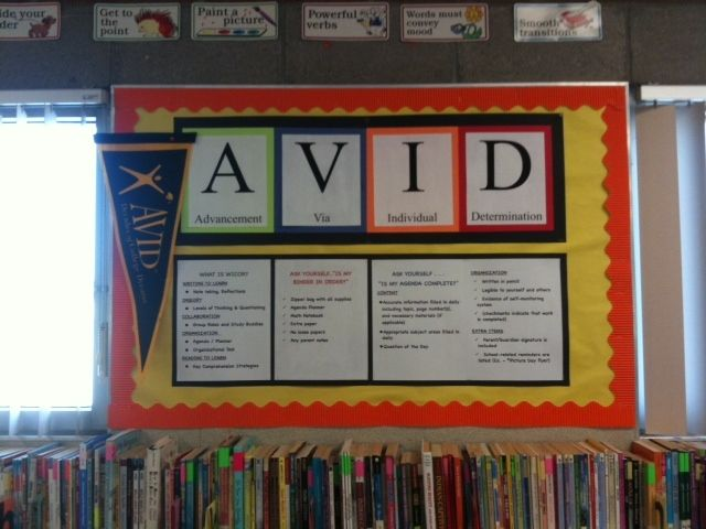 165 best AVID images on Pinterest Avid strategies, Teaching - avid tutorial request form