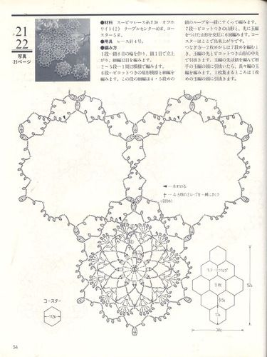 nn.jpg (375×500)