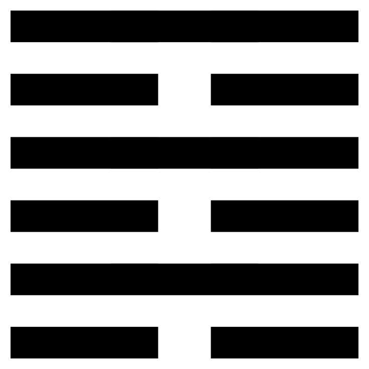 El hexagrama 64, Wei Chi, Antes de la Consumación.