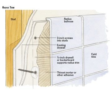House Foundations Types Types Of Foundations For Homes