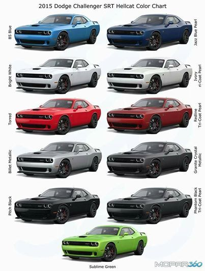 This is the color chart of the Dodge Challenger SRT Hellcat ....Which color would you choose?
