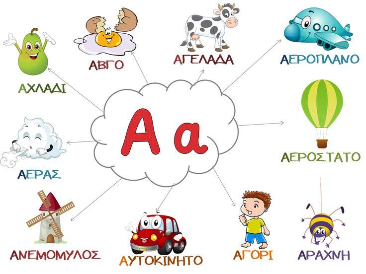 Καρτέλα για το γράμμα Α