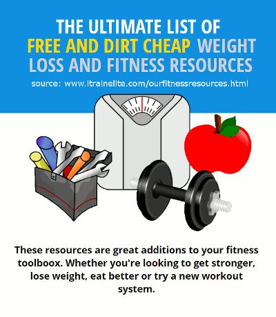 The Ultimate List Of Free and Dirt Cheap Weight Loss, Eating and Fitness Training Resources.