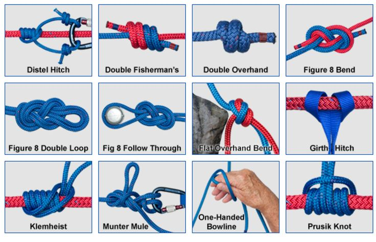 How to tie a knot Grogs knots
