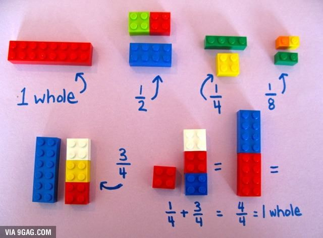 Easy way to teach fractions using Legos to children. I love this because you can show the same fraction with different shaped pieces.