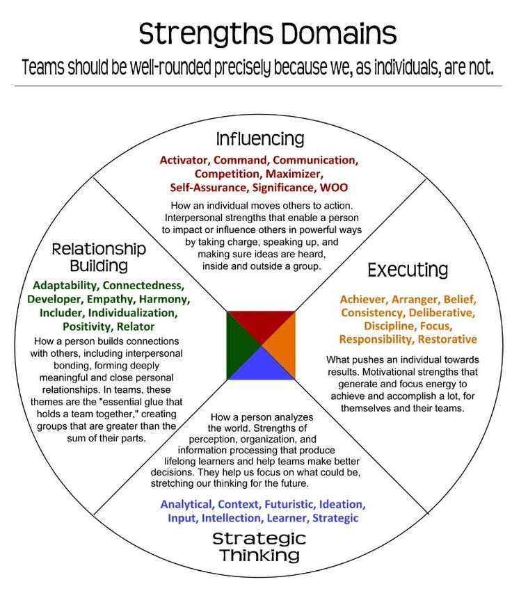 3 types of leadership pdf