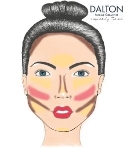 Typgerechtes Contouring - eckiges Gesicht. ~ ~ ~ How to contour angular faces.