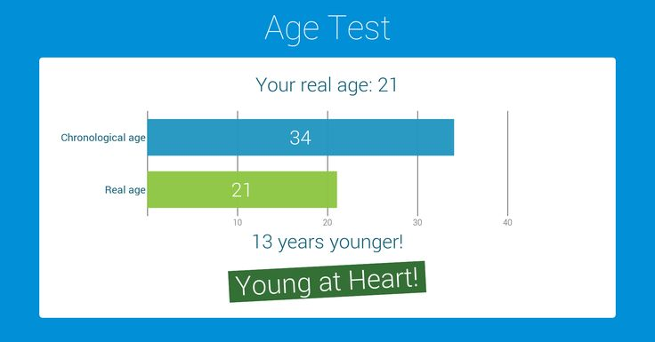 Would you like to know how old do you act? Just answer 24 simple questions honestly and you will find out how old you really are.