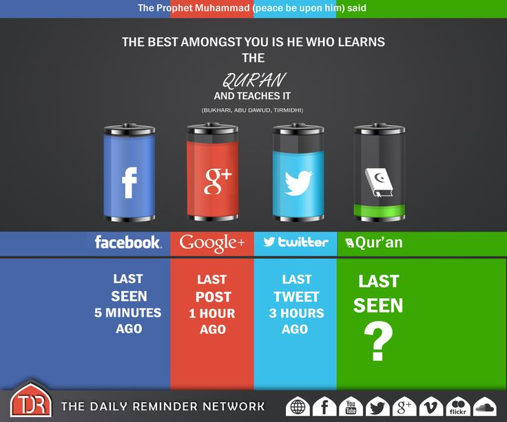 The Prophet Muhammad (peace be upon him) said:  The best amongst you is he who learns the Qur'an and teaches it.  [Bukhari, Abu Dawud, Tirmidhi]  Facebook - Last seen 5 minutes ago. Google+ - Last post 1 hour ago. Twitter - Last tweet 3 hours ago.  Quran - Last seen?