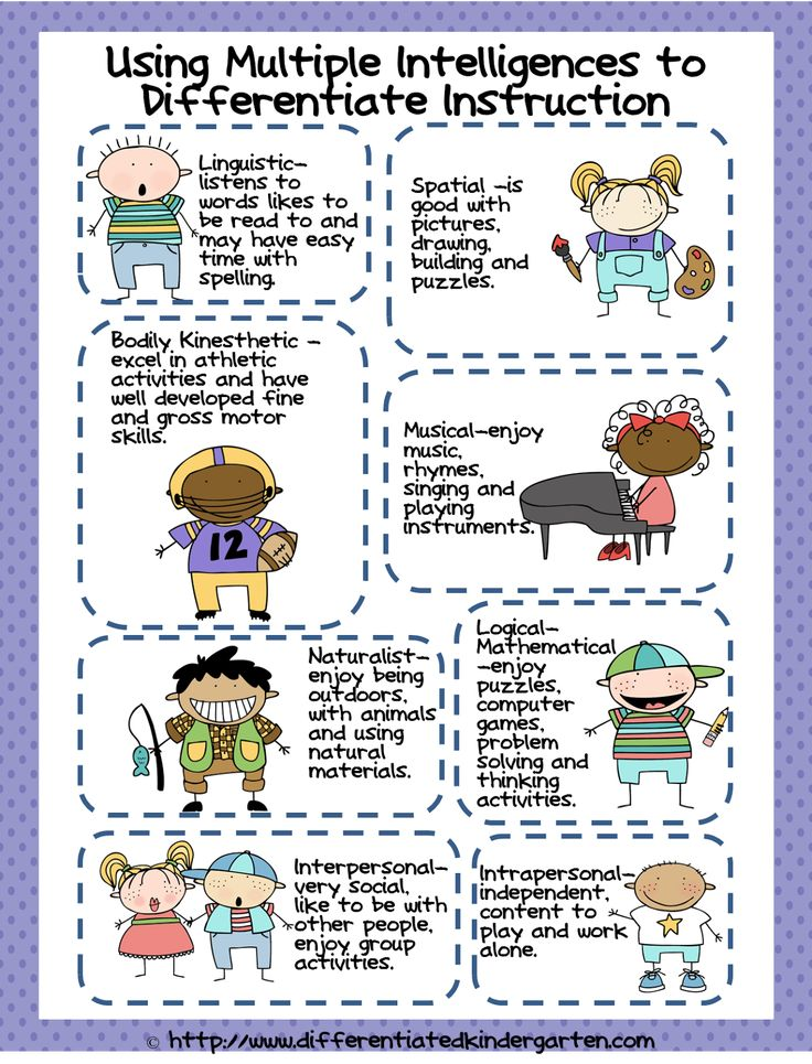 Multiple Intelligences theory - with illustrations & simple definitions!