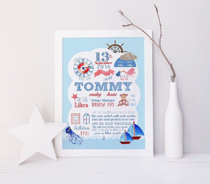 Birth Announcement, The Day You Were Born, Birth Stats Print, Christening Gift, Digital Download - Nautical by InkBoutiqueDesign on Etsy