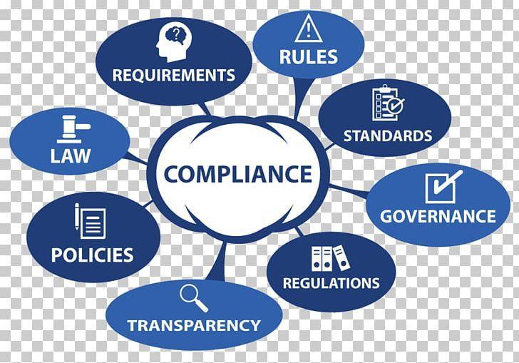 Regulatory Compliance Regulation Law Business Technical Standard Png Alert Area Benefit Brand Business Regulatory Compliance Compliance Regulatory
