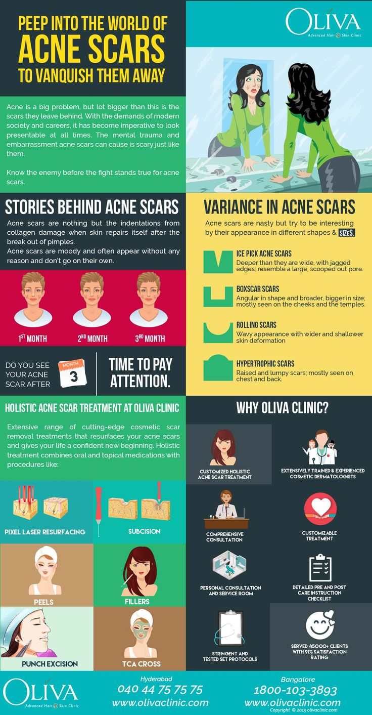#Acnescars hide your beauty. Reveal your true beautiful self with pioneering Pixel laser treatment. Laser treatment rejuvenates the skin by stimulating collagen and elastin, thus promoting a more youthful acne scar free smooth skin. Our cosmetic dermatologists understand skin and so know that one treatment cannot fit all. Schedule your consultation with the experts today.