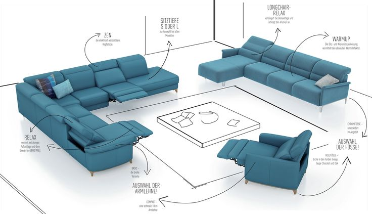 the 25+ best sofa konfigurator ideas on pinterest | schrank, Wohnzimmer dekoo