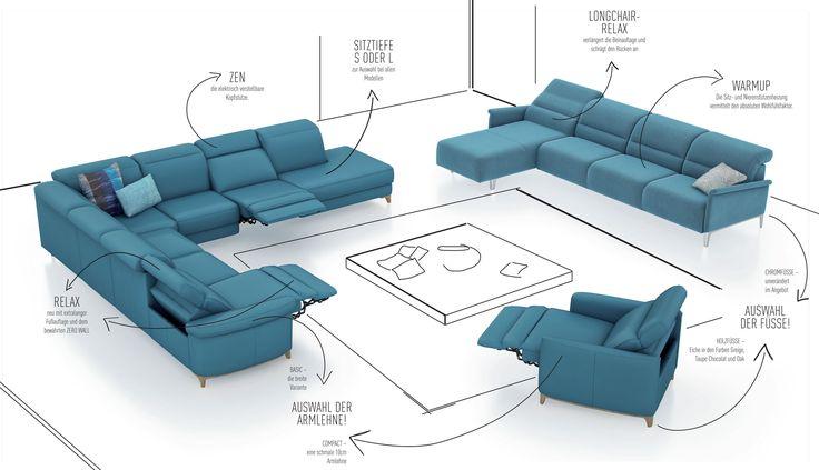 """wohnzimmer couch billig:Über 1.000 Ideen zu """"Billige Sofas auf Pinterest"""""""