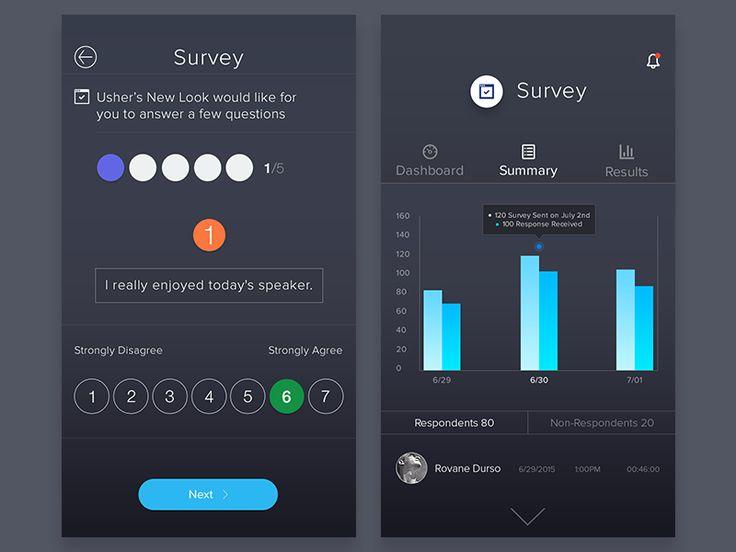 Survey Summary by Rovane Durso #UX #UI #interface #dribbble #behance #designer #ramotion store.ramotion.com