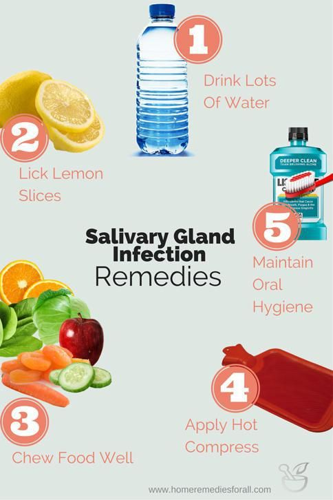 salivary gland infection and swelling treatment