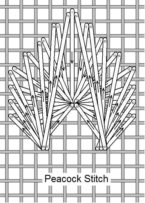 Needlelace - Stitch of the Month January Peacock Stitch