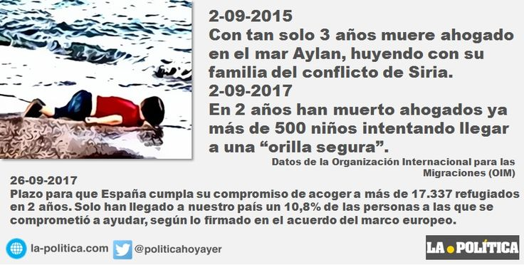 """Dos años después de que Aylan, con tan solo 3 años muriese ahogado en el mar huyendo del conflicto de Siria, han muerto ya más de 500 niños intentando llegar a una """"orilla segura""""  Llega el #26S para cumplir con el compromiso con la #UE de acoger a 17.337 refugiad@s  ¿Lo cumplirá el gobierno?"""