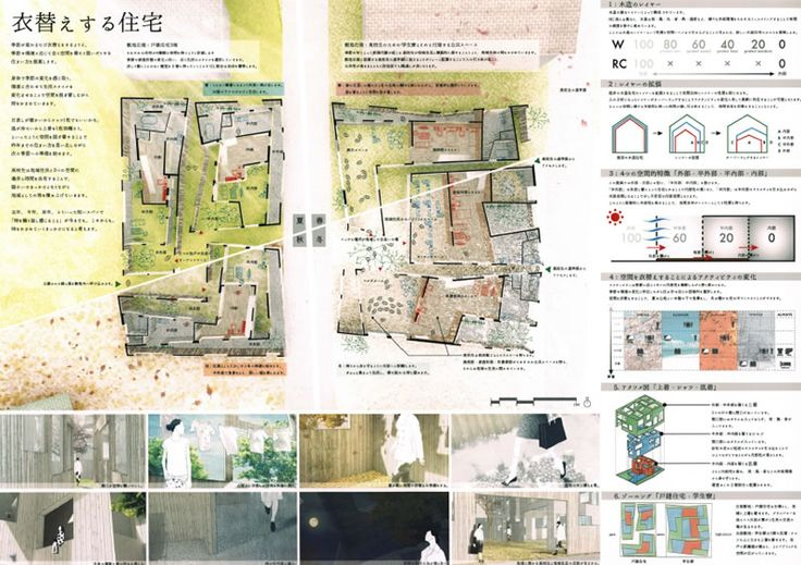 【第2回】POLUS -ポラス- 学生・建築デザインコンペテディション