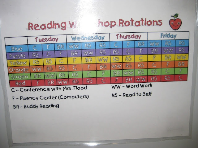 Classroom Rotation Ideas : Reading workshop rotation schedule reader s