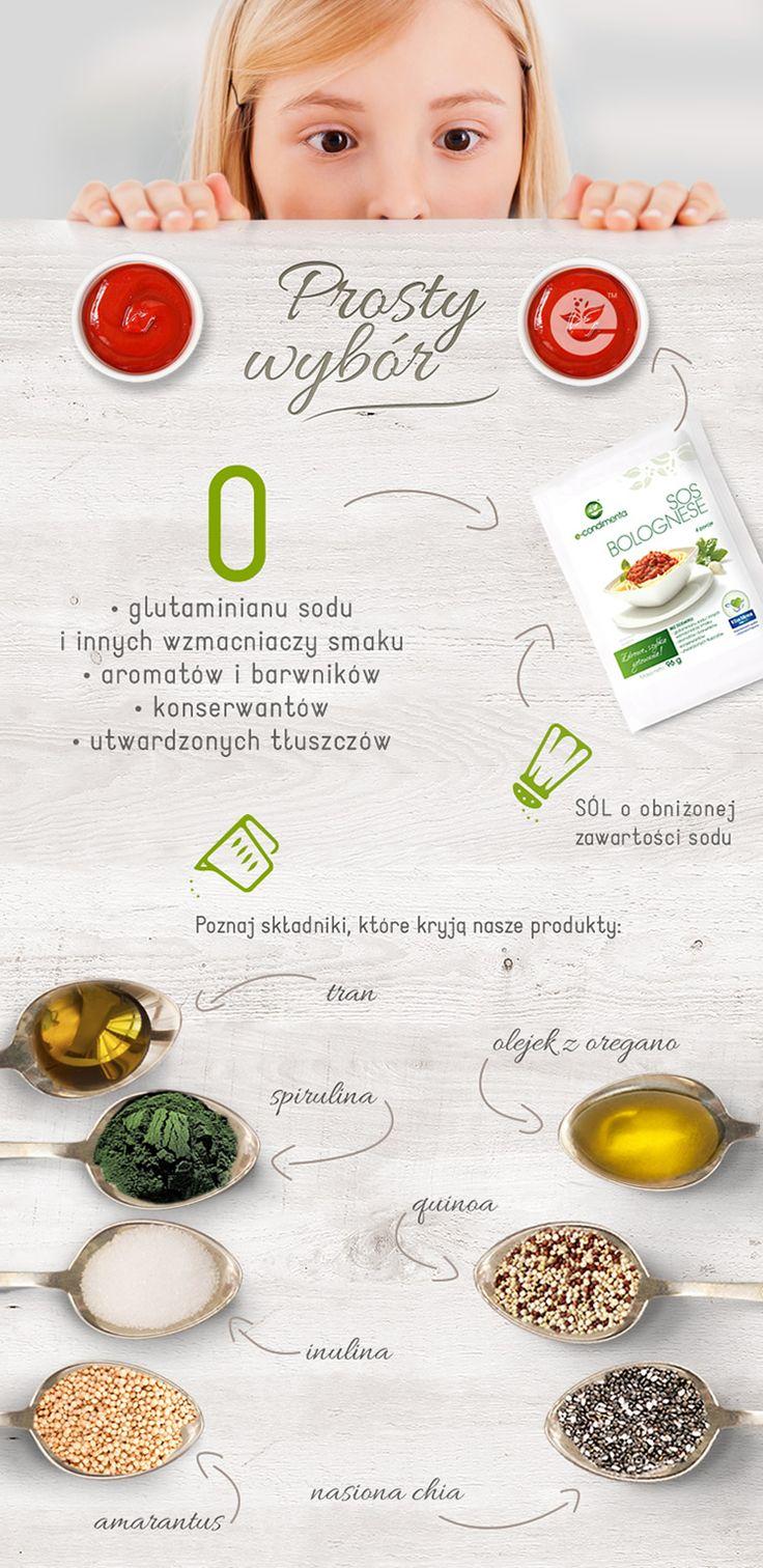 Wybieraj dobrze - wybieraj świadomie :) #econdimenta #healthy #food #szybkiegotowanie #zdrowegotowanie #healthycooking #healthyfood