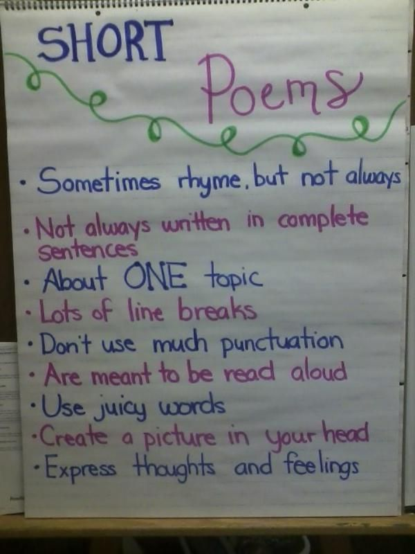 Poetry anchor chart….Can't find the blog, but would be easy to recreate!