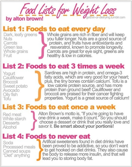 Vegetarian diet plan to lose 20 pounds