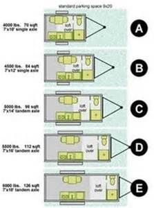 Conversions on Pinterest | Cargo Trailer Conversion, Cargo Trailer ...