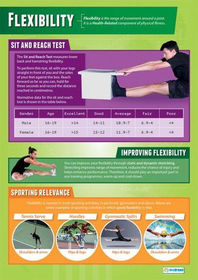 Flexibility Poster