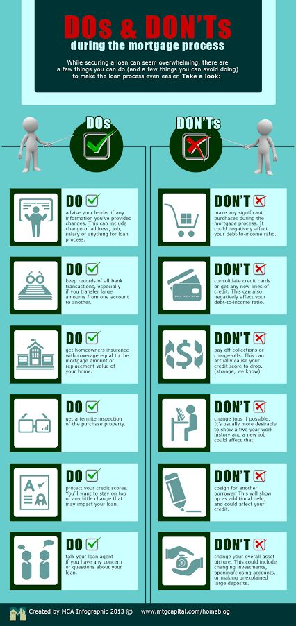 Mortgage do's and don'ts re-pinned by Palm Springs Realtors, Judy and Nelson Horn. www.JudyAndNelson.om#realestate #JudyAndNelsonHorn  #PalmSprings