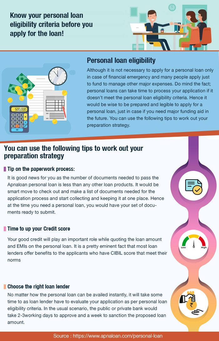 Know Your Personal Loan Eligibility Criteria Before You Apply For The Loan Personal Loans Personal Loans Online Loan