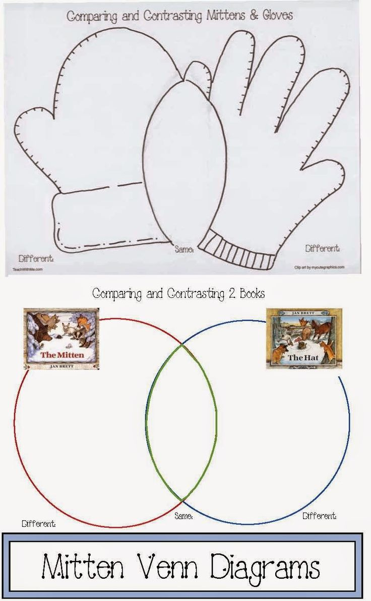 Mitten Venn Diagrams | Venn Diagrams, Mittens and Classroom Freebies