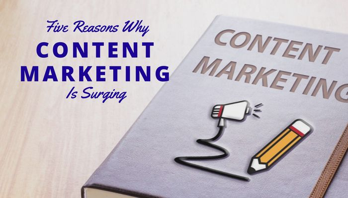 With the importance of social media and the ease of setting up blogs, it's no wonder content marketing is on the rise.