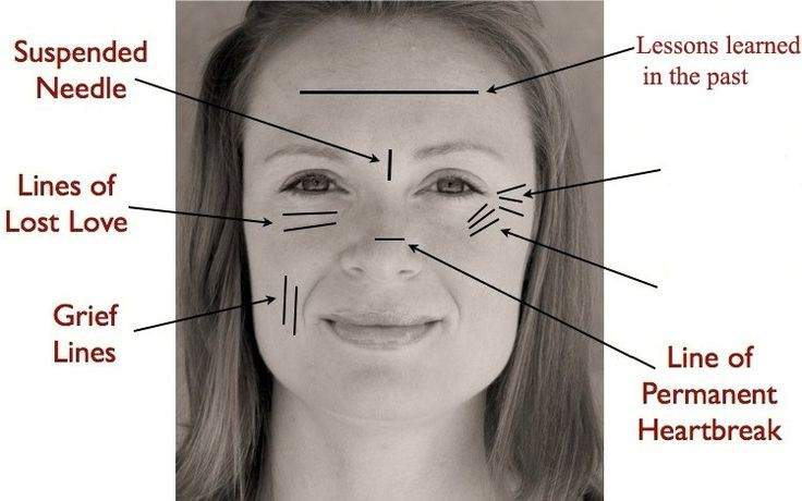 From Barbara Robert's Facebook page: Face Reading is an ancient psychological system of understanding a person's character from his or her facial features. Your face is a physical-emotional map of ...