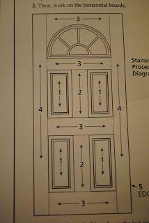 Best 25 front door painting ideas on pinterest front - Painting exterior doors ideas ...