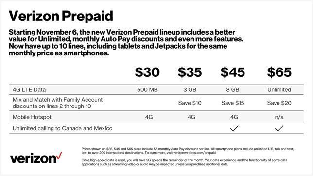 T Mobile Verizon Launch Ultra Affordable Unlimited Plans Which