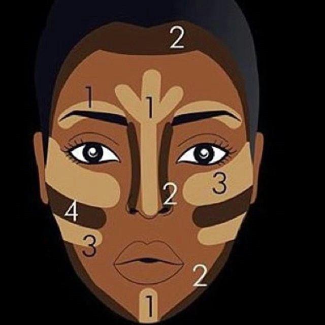 Contorno Facial Para Pele Negra                                                                                                                                                      More