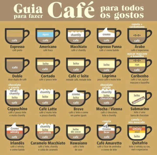 [Infográfico] Guia para fazer café para todos os gostos - Krix Apolinário Blog | Krix Apolinário Blog