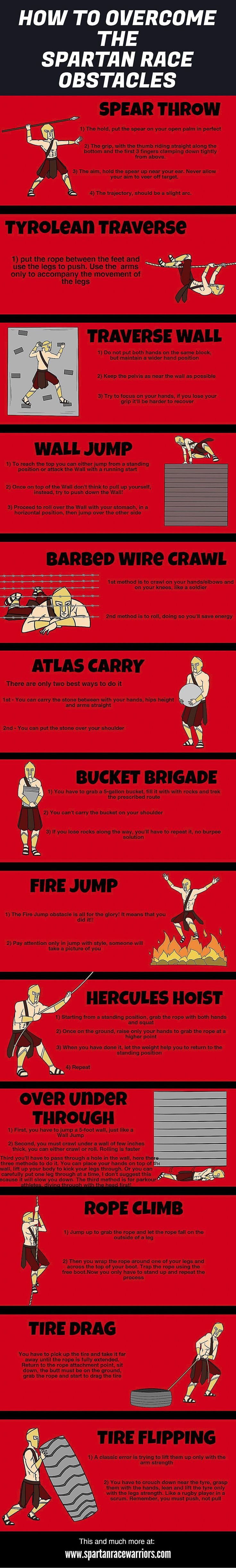 how to overcome obstacles in a spartan race infographics