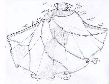 It's not a simple half-round cloak or cape like most other superheroes. The left shoulder covers the body, whereas the right one goes back, draping a little ...