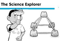 The Science explorer. Lots of illustrated science experiments.