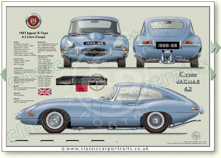Jaguar E-Type FHC 4.2 Series I 1961-68 classic sports car portrait print