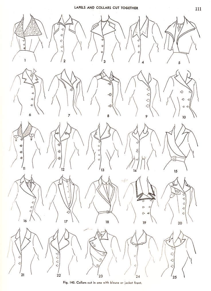 types of lapels and collars