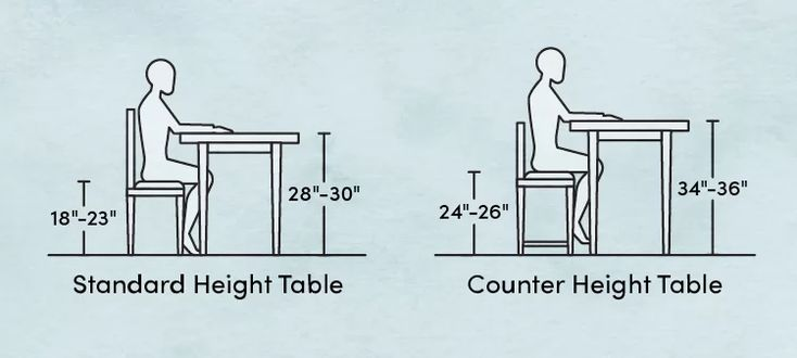 Dining Table Height, Standard Dining Room Table Height