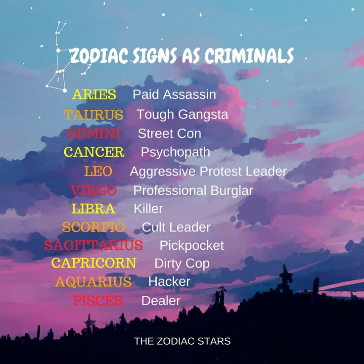 #zodiac #zodiacfun #zodiacsigns #astro #astrology