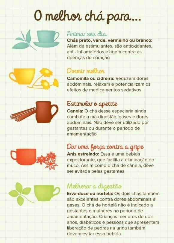 Escolha o melhor chá...