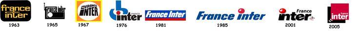 Evolution de France Inter