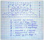 Мобильный LiveInternet Летний топ крючком. Фото с МК | alenalan - ВСЕ, ЧТО ИНТЕРЕСНО (ВЯЗАНИЕ, РУКОДЕЛИЕ, ЮМОР, МУЗЫКА) |